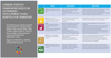 Picture of KGM Risk Management Package - Optio only